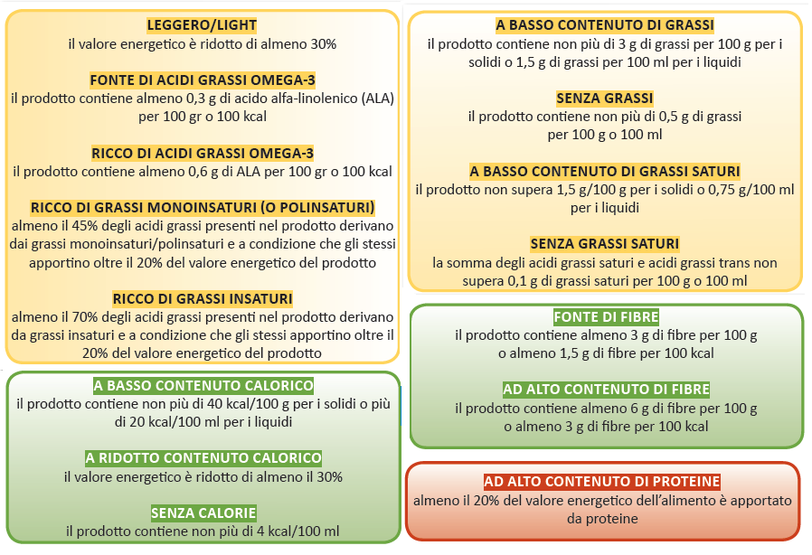 nutrizionista macerata bernachini